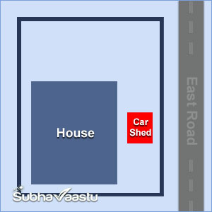 garage vastu for North facing house