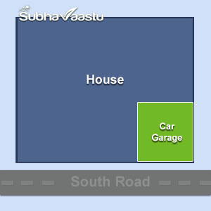 garage vastu for south facing house