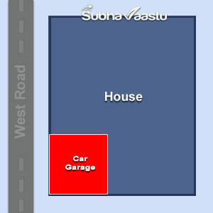 garage vastu for West facing homes