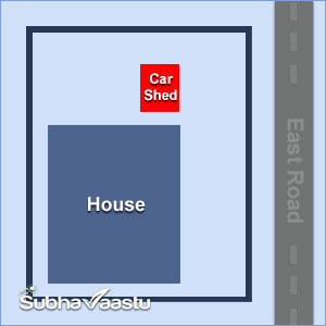 car parking vastu Tamil
