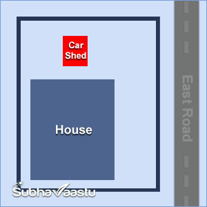Garage vastu for North facing home
