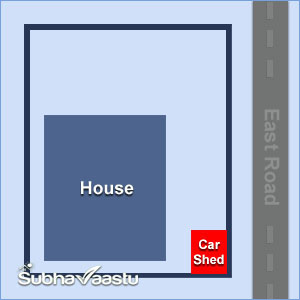 vastu for car interior