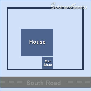 Vastu for car shed