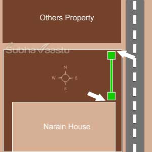 house compound wall vastu in Telugu