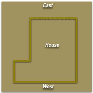 City courts and Vastu