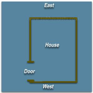 Disputes and vastu help