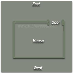Clashes and Vastu Help to solve
