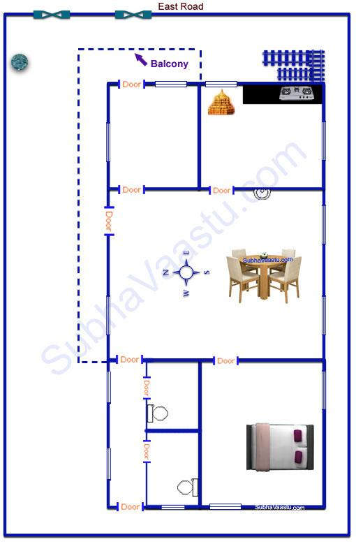East Facing Vastu House Plan