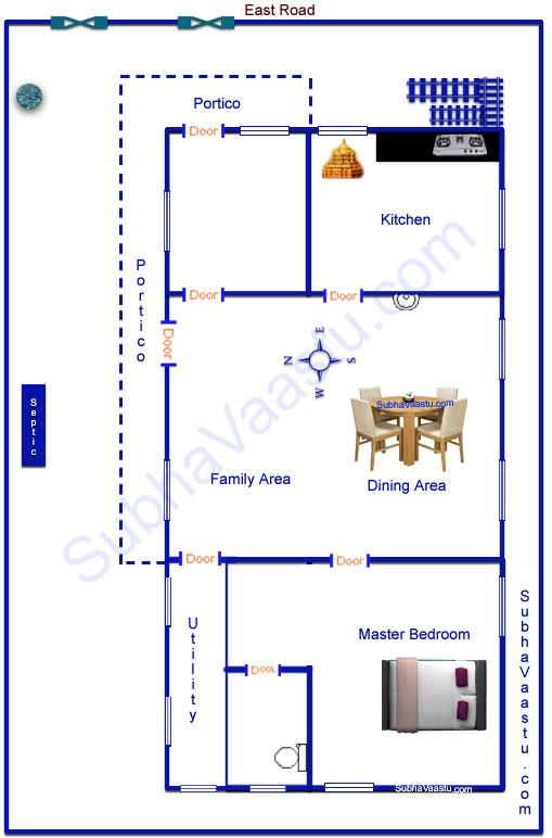 east facing vastu home plan - Home Planing