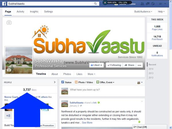 Facebook likes to SubhaVaastu.com website