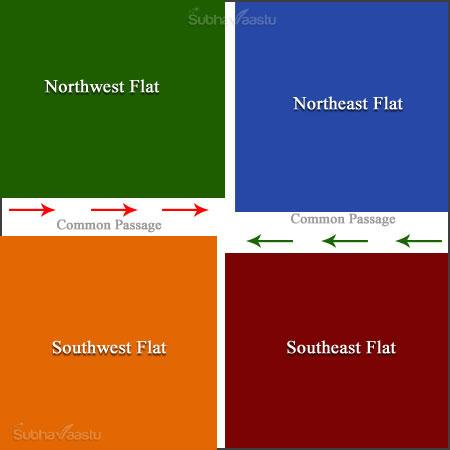 vastu tips for flat