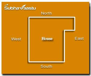 foreign trips and vastu
