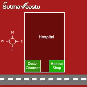 vastu for medical store