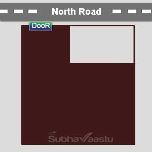 Vastu tips for North Facing shops