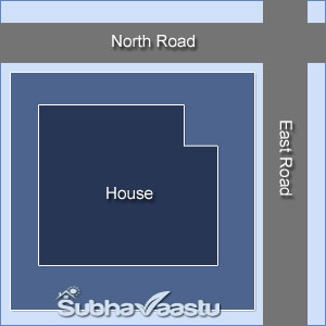 Vastu Shastra for Northeast Facing House
