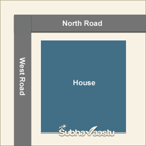 Northwest facing direction home vastu Kannada