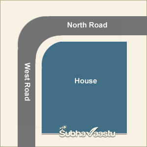 northwest facing house vastu in Tamil