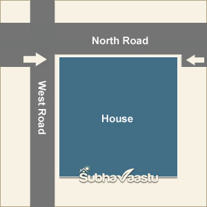 Is North West direction good for House