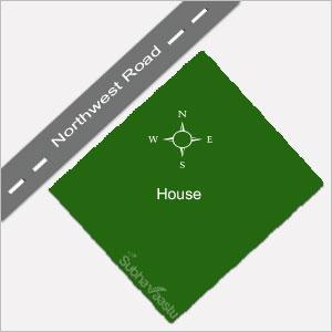Northwest direction properties vastu
