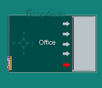 Cubicles in office as per vastu shastra