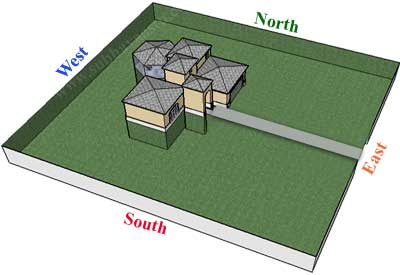 Vastu for own field development