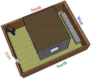 Vastu own field development