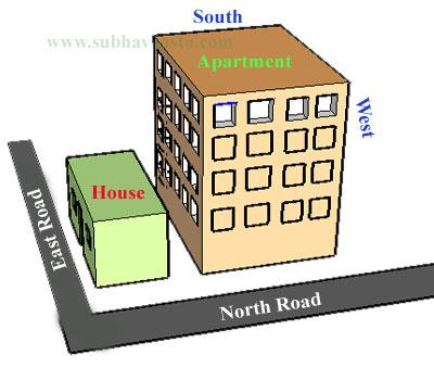 Vastu Own filed