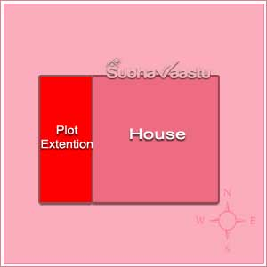 vastu for west extension plots