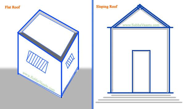Sloping roof and flat roof