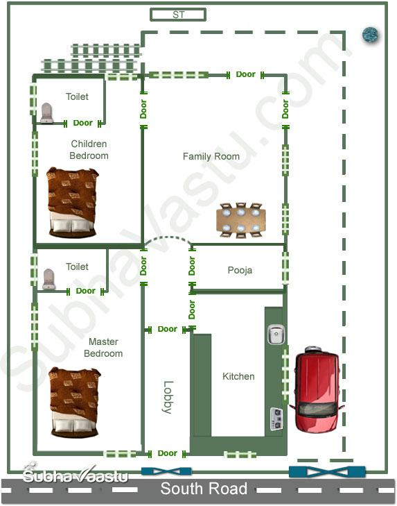 South Facing Home Vastu Plan