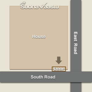 Vastu for Southeast facing house