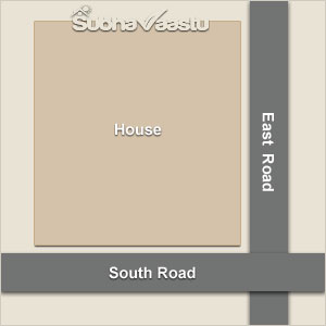 Southeast facing house vastu