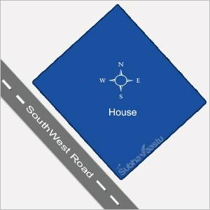 South West Direction House Vastu