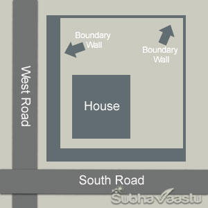 vastu for south west facing house