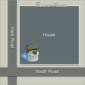 vastu effects of south west facing house