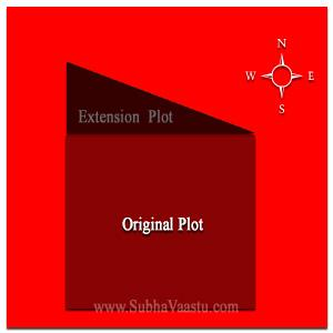 Vasthu Northwest plot extension