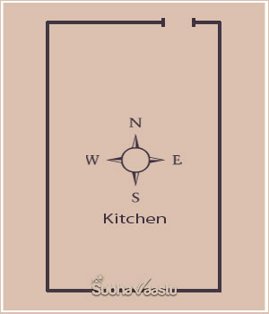Vastu shastra for Kitchen north east entrance