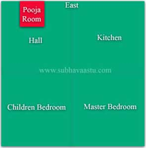 pooja room in kitchen