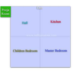 vastu for pooja room in flats