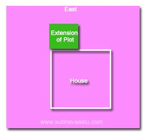 Vastu Plot extension towards Northeast-east 