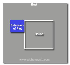 Vastu Shastra for northeast side plot extension