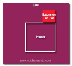 Vasthu Shastra for southeast extension of plot