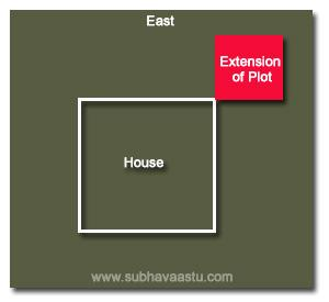 Vastu Shastra for Southeast or agneya extension plot