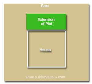 Vasthu Shastra for East side plot extensino