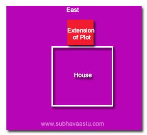 Vastu shastra east side extension plot