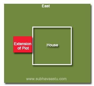 Vaasthu Shastra north extension plots