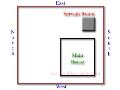 Vastu Shastra Tips for servant Quarters