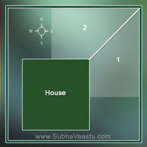 Best vastu tips for actors rise