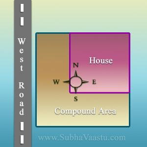 money problems vastu shastr help