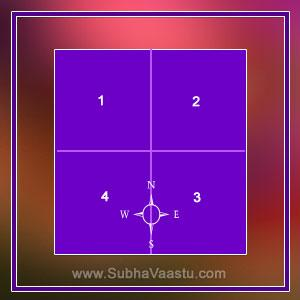 Rent portions and vastu shastra
